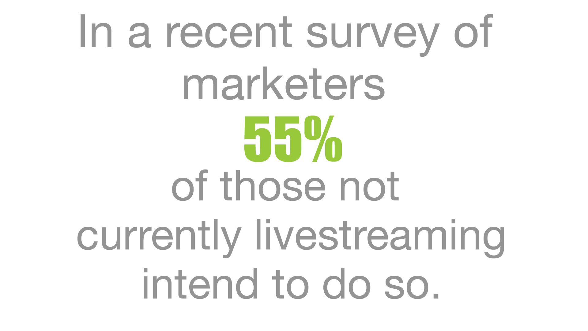 55% plan to livestream